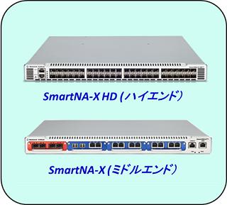 SmartNA-X HD (ハイエンド)/SmartNA-X (ミドルエンド)