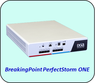BreakingPoint PerfectStorm ONE